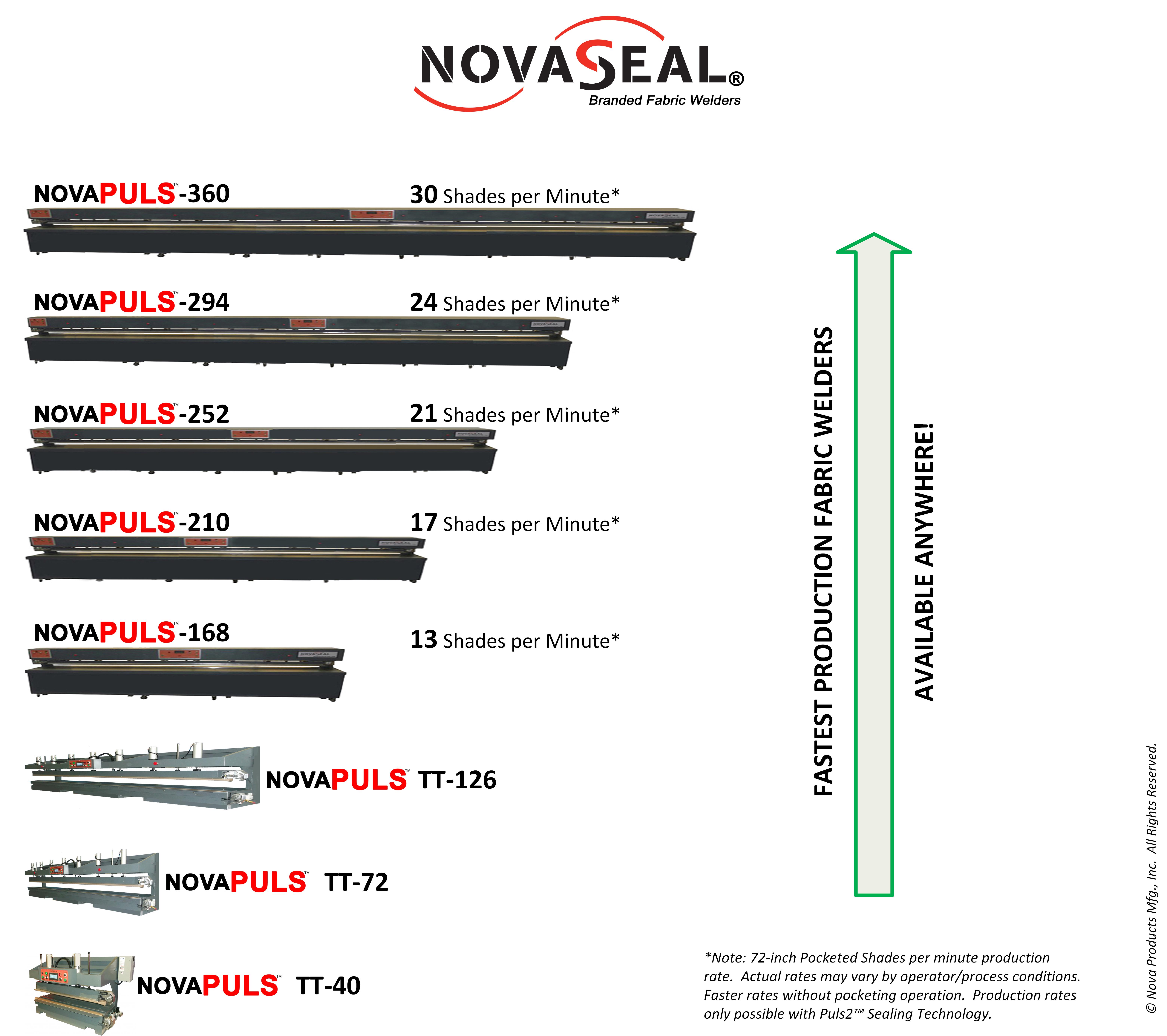 Novaseal® NovaPULS™ Product Line